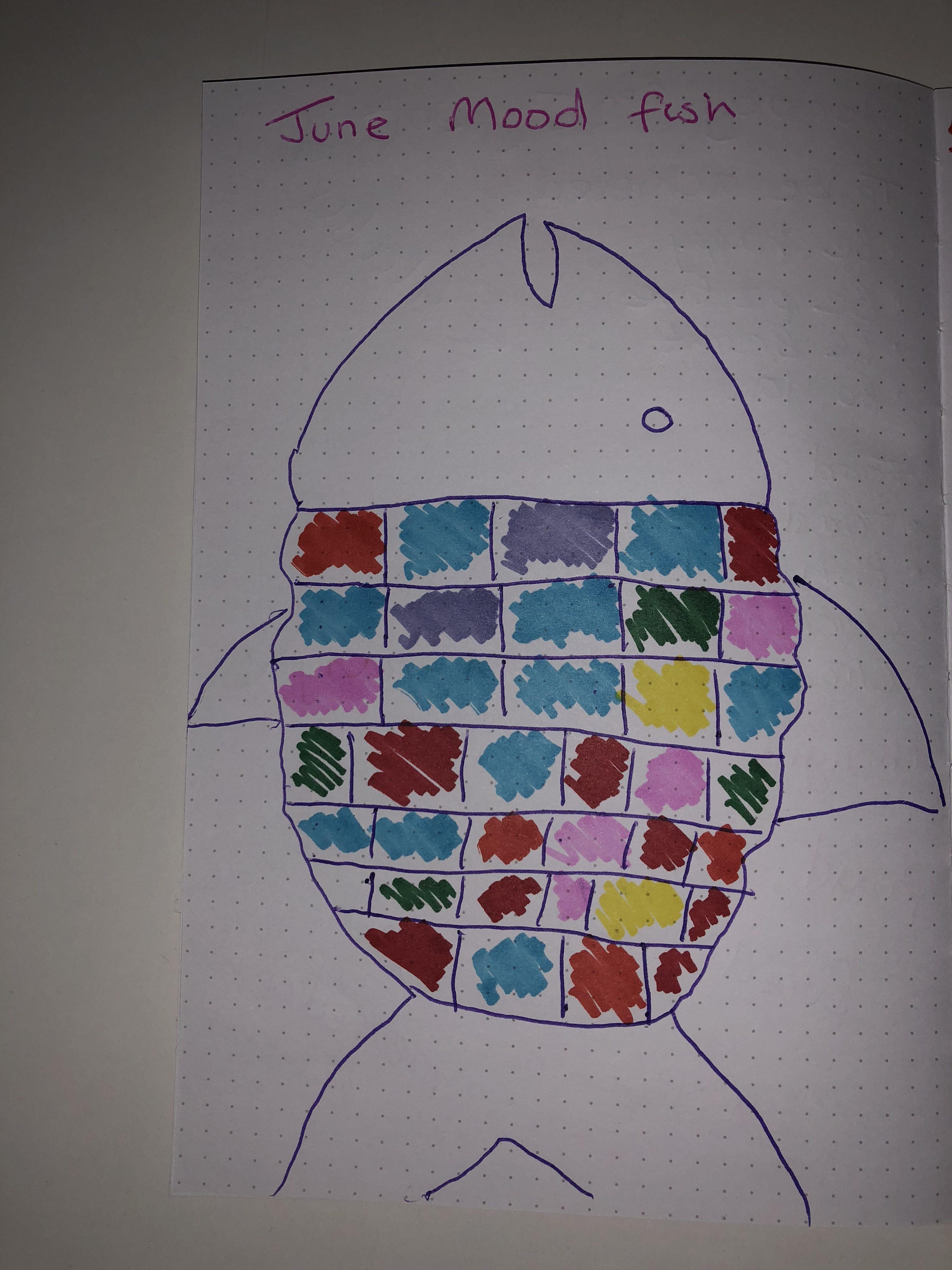 Mood Fish